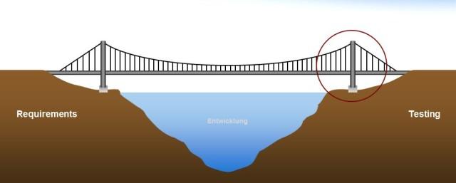 Bridge_Testing1-e1400838354156