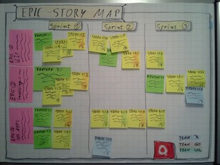Epic-Story-Map