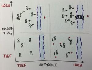 RahmenbedingungenAutonomie-APO-300x230