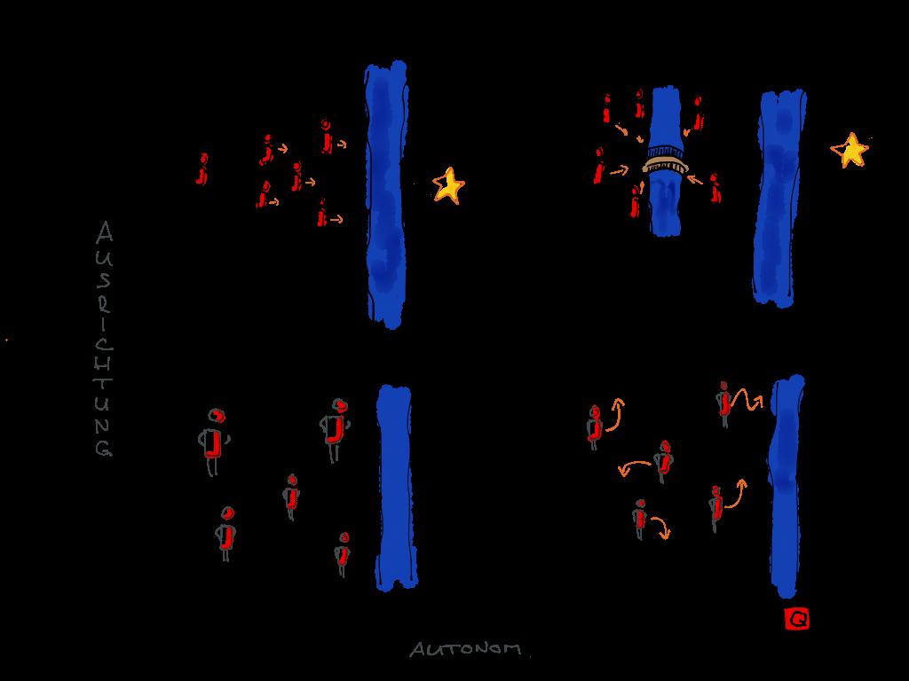 Alignment-Autonomie-1024x768