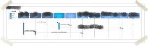 Agile-BA-Sequenzdiagramm-300x93