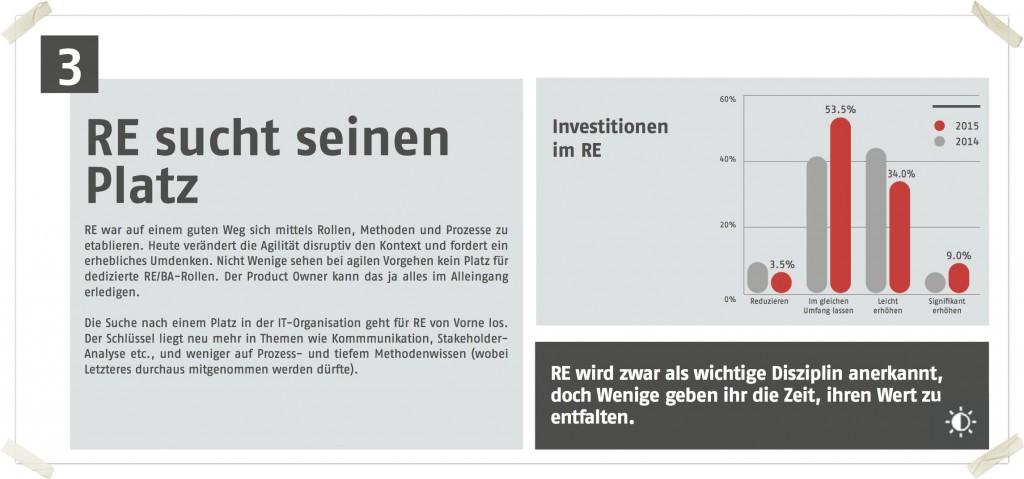 Trends-2015-RE-Schluesselergebnis-WP-1024x479