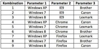 Parameter-2