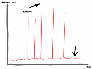 Spitzen-300x225