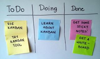 Beispiel Kanban Board
