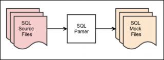 SQLParser