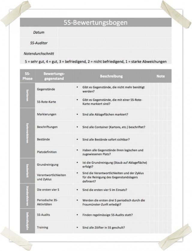 HWZ-LM-5S-Bewertungsbogen-Auszug