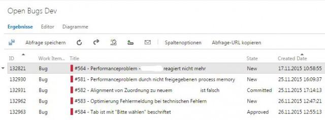 "Details für TFS - Kachel ""Open Bugs"""