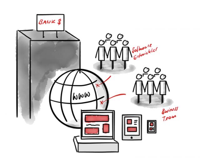 Integrierte Software in Grossprojekten