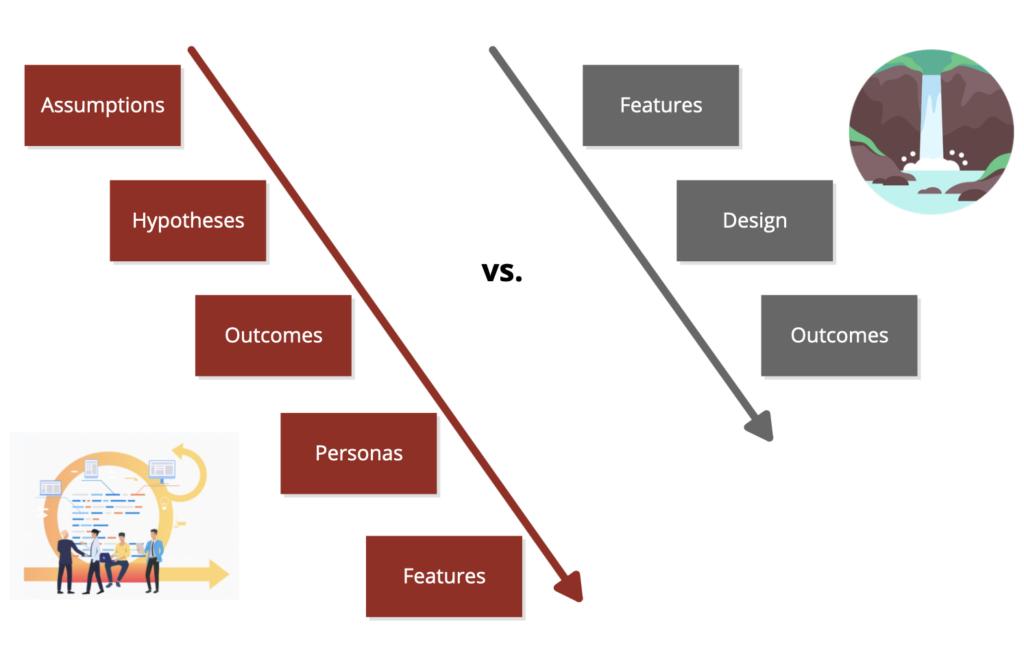 User Experience_Wandel des Designprozesses