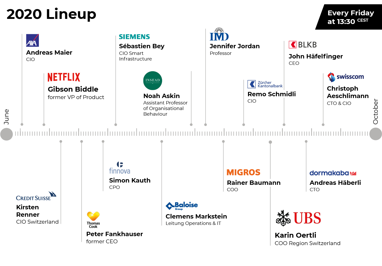 Timeline_Executive_Insights_on_Agile