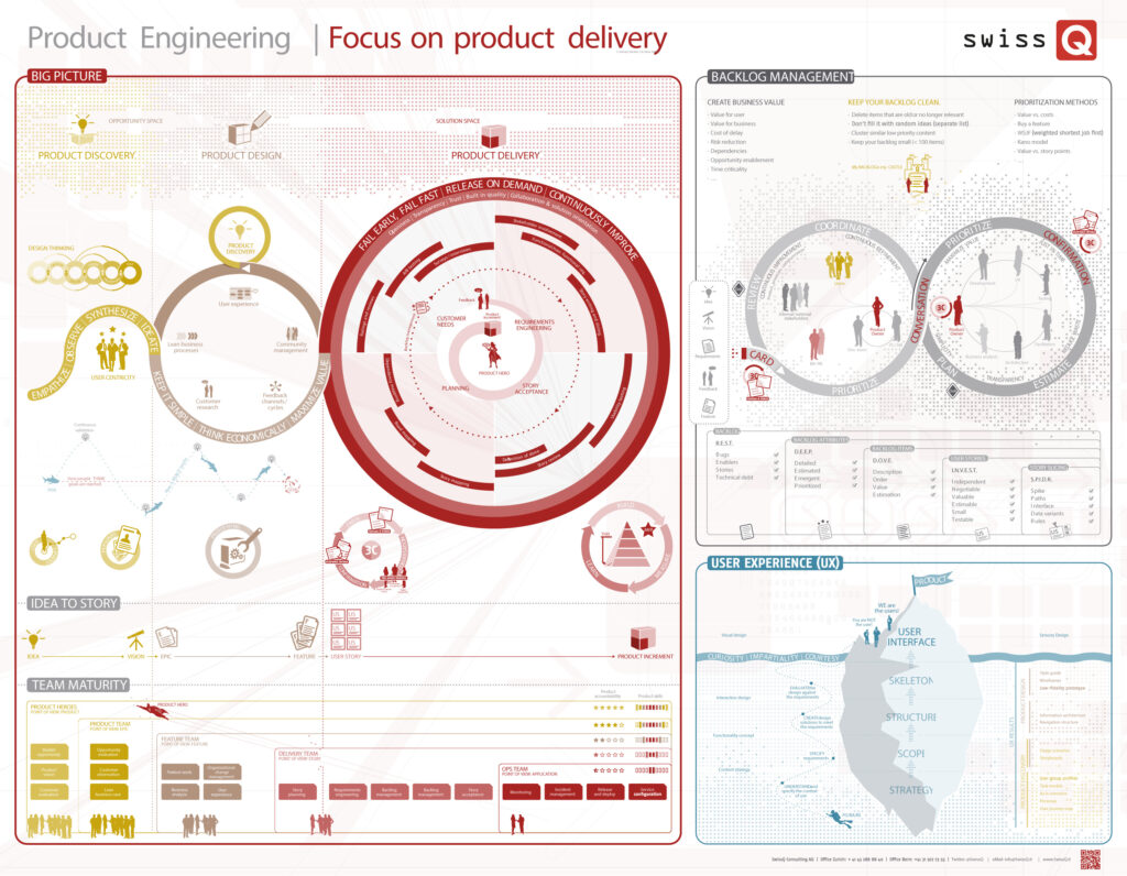 Product-Engineering-Poster