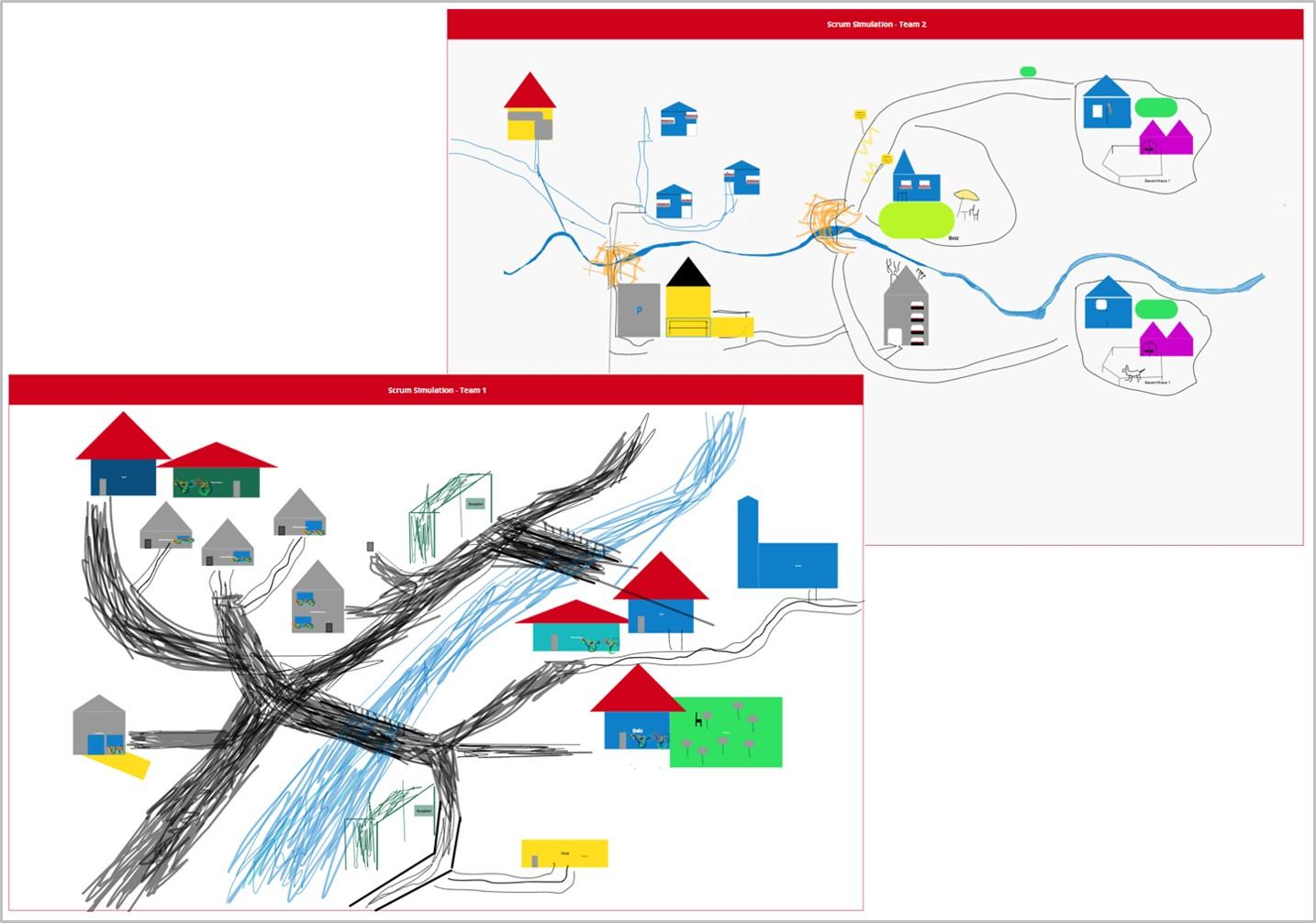 Ergebnisse der Scrum-Simulation: Entwurf von Dörfern
