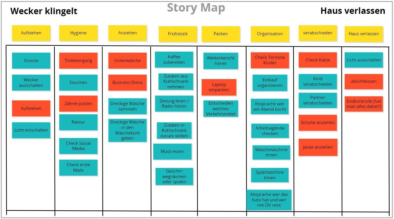 Beispiel einer Story Map vom morgendlichen Aufstehen bis zum Verlassen des Hauses