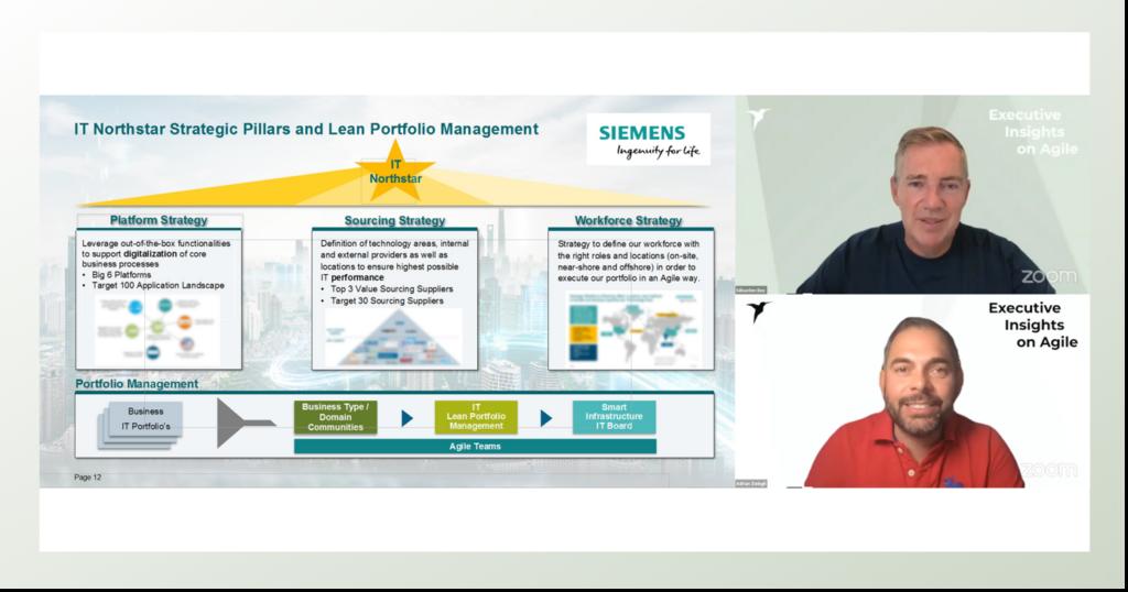 Siemens an den Executive Insights on Agile