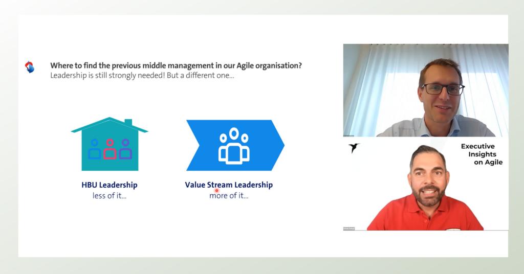Swisscom an den Executive Insights on Agile